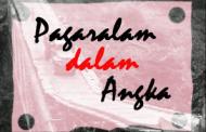 Pagaralam Dalam Angka (PAD)
